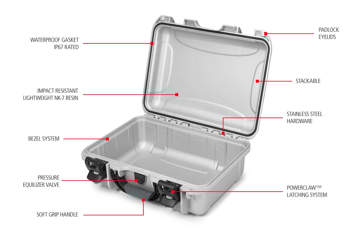 Features of the Nanuk 920 for the DJI Mavic